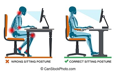 Correct and wrong sitting posture. Workplace ergonomics Health Benefits.