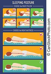 Correct body position during sleep. Ergonomic mattress and pillow for healthy sleeping