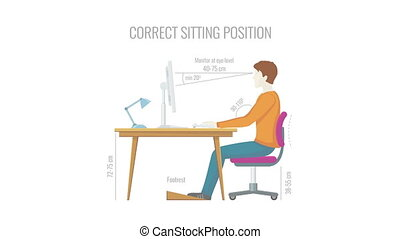 Correct sitting position infographics
