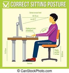 Correct sitting posture. Vector infographics