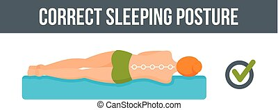 Correct sleeping posture banner horizontal, flat style