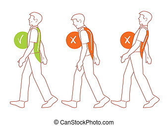 Correct spine posture, bad walking position - Correct spine...