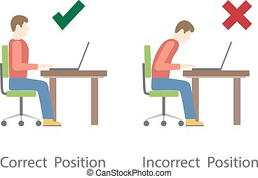 correcto, y, incorrecto, sentado, postura, en, computer.