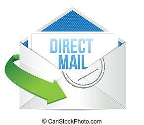correio, conceito, anunciando, trabalhando, direto