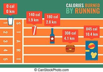 correndo, infographic, calorie, bruciato