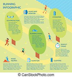 correndo, infographic, parco
