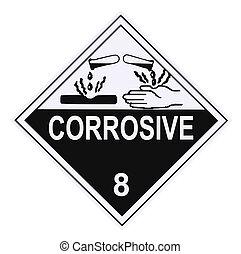 corrosief, waarschuwingsetiket