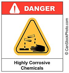 Corrosive sign. Warning sign. Danger sign.