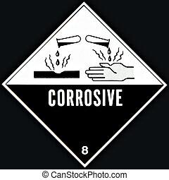 corrosivo, segno