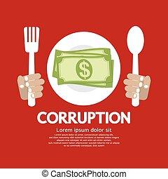 corruption.
