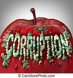 Corruption Symbol