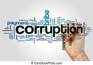 Corruption word cloud