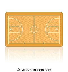 corte basquetebol
