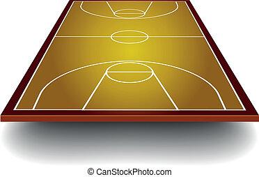 corte pallacanestro, prospettiva