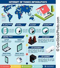 cosas, aplicaciones, infographics, gráfico, internet