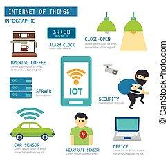 cosas, infographic, internet