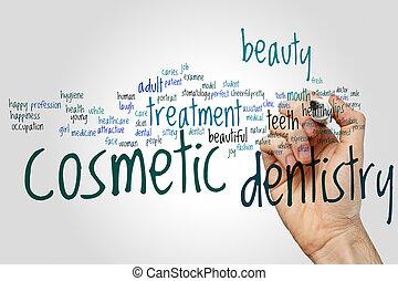 Cosmetic dentistry word cloud