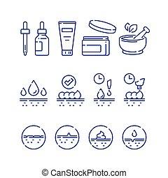 cosmetico, crema pelle, protezione, rammollimento, idratante...