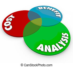 Cost Benefit Analysis 3d Venn Diagram Words - Cost Benefit...