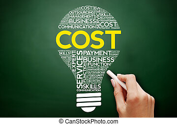 Cost bulb word cloud collage