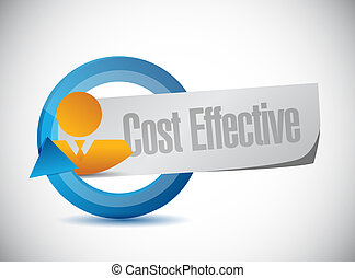Cost effective avatar sign concept illustration design...