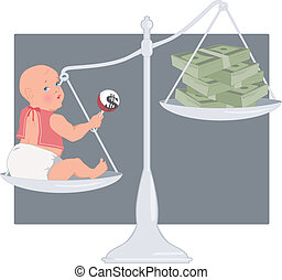 Cost of having a baby