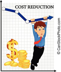 Cost reduction concept. Cost down. Businessman with his hand...