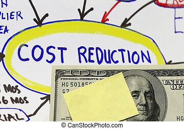 Cost reduction value