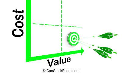 Cost value chart arrow target