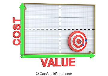 Cost Value Matrix - Arrow and Target, 3D rendering