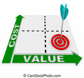 Cost Value Matrix - Arrow and Target - A cost-value matrix...