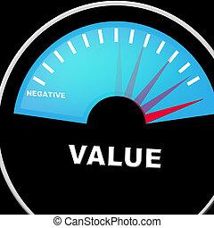 Cost Versus Value Gauge Portrays Spending vs Benefit...