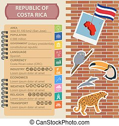 Costa Rica infographics, statistical data, sights. dolphins...