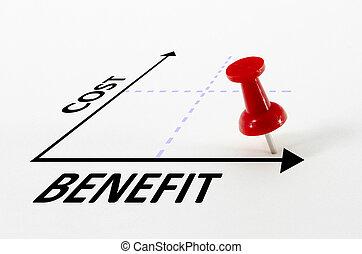 coste, beneficio, análisis, concepto, con, blanco, alfiler, marcador