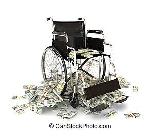costes, atención médica, alto
