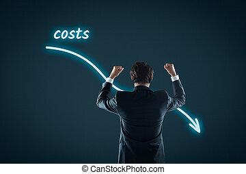 costes, reducción