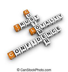 costomer loyalty crossword - costomer loyalty (3D crossword...