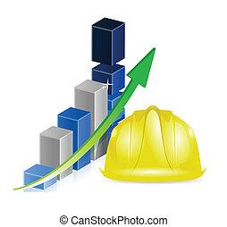 costruzione, affari, utili