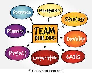 costruzione, mappa, mente, squadra