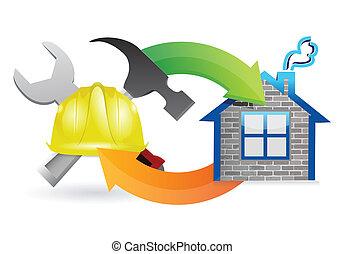 costruzione, processo, costruzione, segno