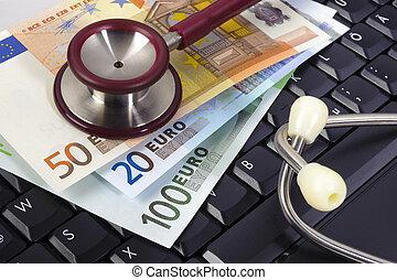 costs of medicine