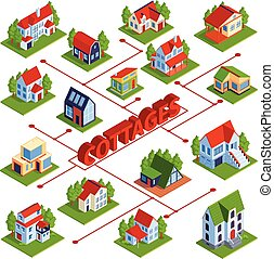Cottages Isometric City Flowchart