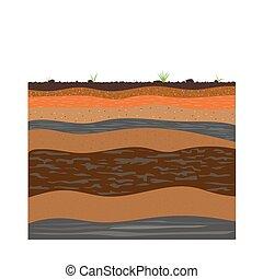 couches, la terre, argile