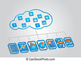 coud, ilustração, computando