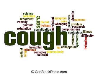 Cough word cloud