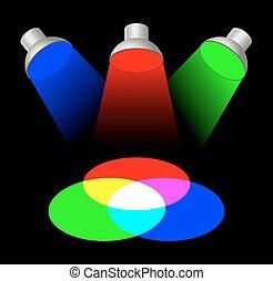 couleur, additif, trois, projecteurs