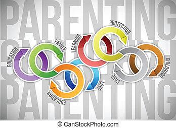 couleur, diagramme, cycle, liste, parenting