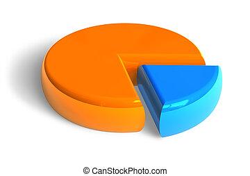 couleur, graphique circulaire