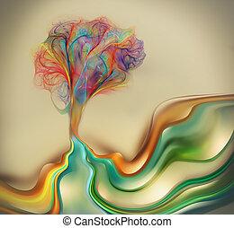 couleur, résumé, arbre