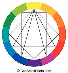 couleur, roue, combinaisons